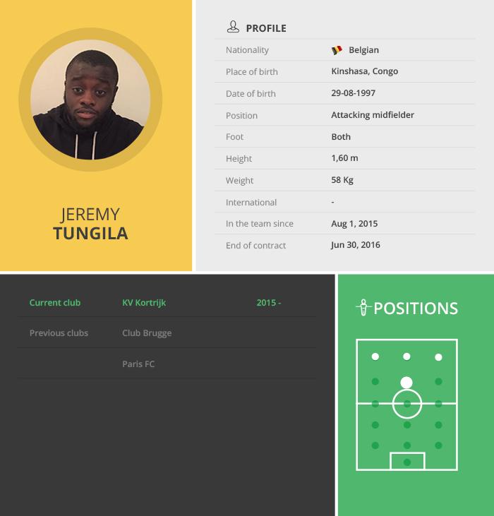 Jeremy-Tungila-Profile